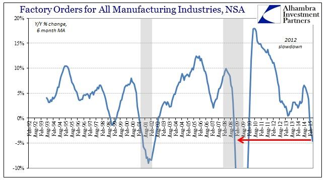 ABOOK June 2015 Factory Orders NSA YY 6MA
