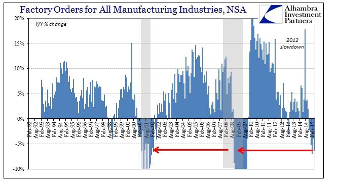ABOOK June 2015 Factory Orders NSA YY