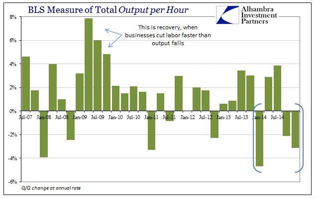 ABOOK June 2015 Labor Productivity Output Per Hour