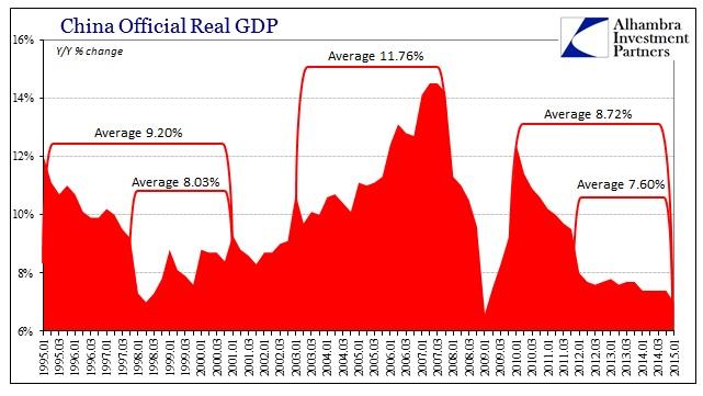 ABOOK June 2015 World GDP China