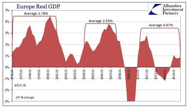 ABOOK June 2015 World GDP EA 18