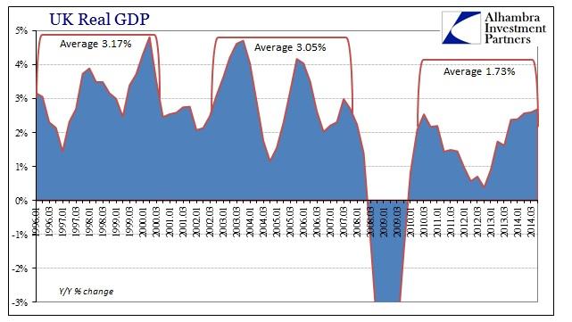 ABOOK June 2015 World GDP UK