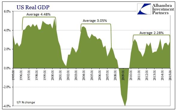ABOOK June 2015 World GDP US Problem