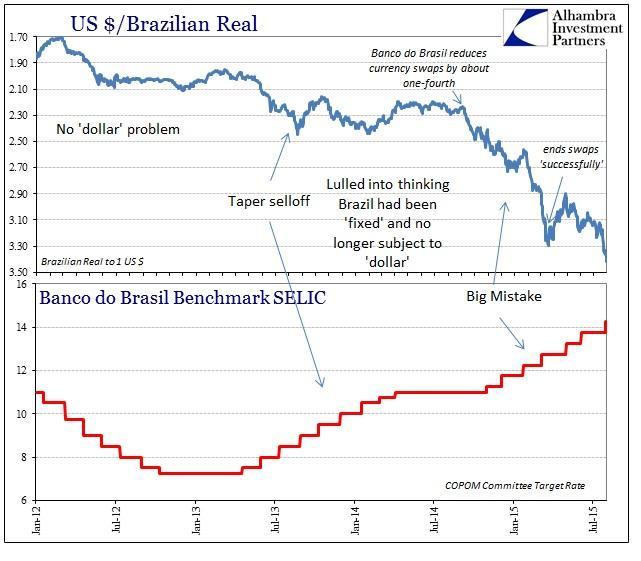 ABOOK July 2015 Brazil SELIC Real