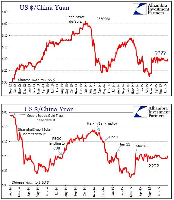 ABOOK July 2015 China Yuan
