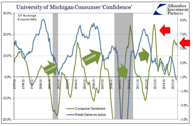 ABOOK July 2015 Confidence v Spending