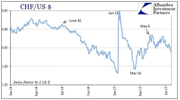 ABOOK July 2015 Dollar Gold CHF