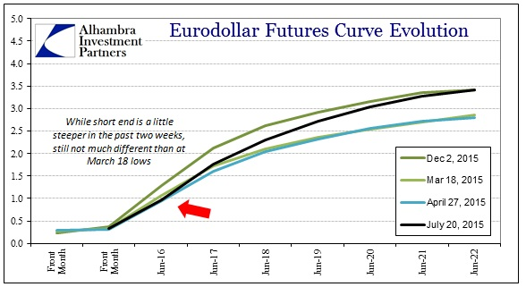 ABOOK July 2015 Dollar Gold Euro Futures3
