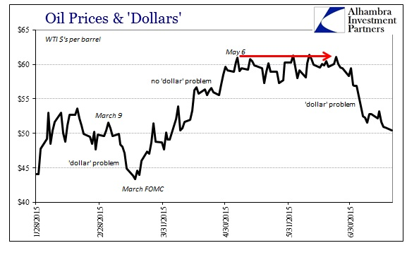 ABOOK July 2015 Dollar Gold WTI