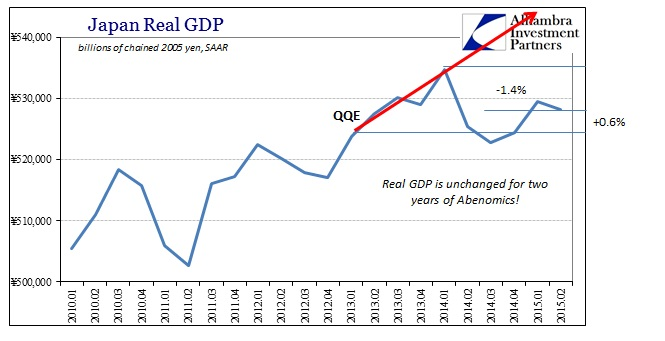 ABOOK July 2015 Japan GDP2