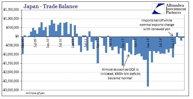 ABOOK July 2015 Japan Trade Balance