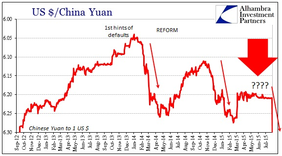 ABOOK Aug 2015 China Yuan Longer