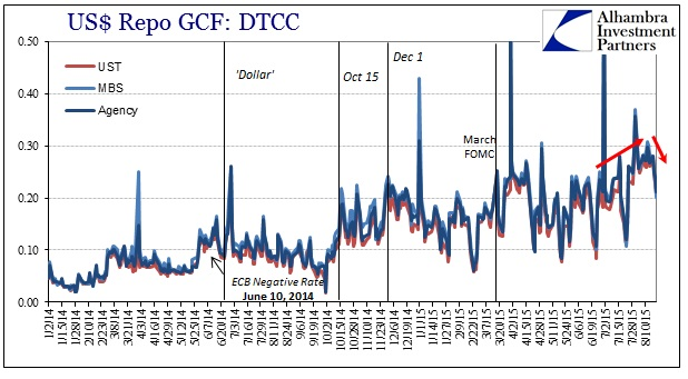 ABOOK Aug 2015 DTCC GCF