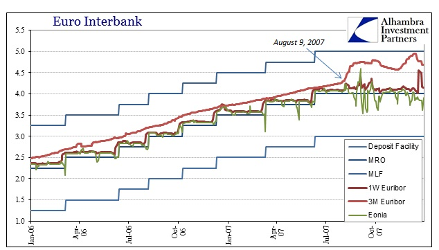 ABOOK Aug 2015 Europe Interbank Aug 2007