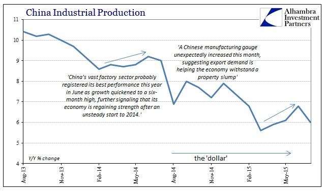 ABOOK Aug 2015 USD China IP Recent