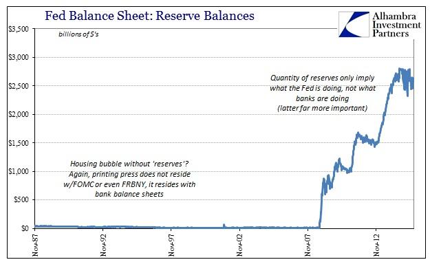 ABOOK Aug 2015 Useless Reserves Fed