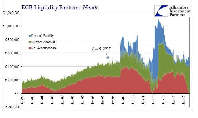 ABOOK Aug 2015 Useless Reserves Liquidity Needs