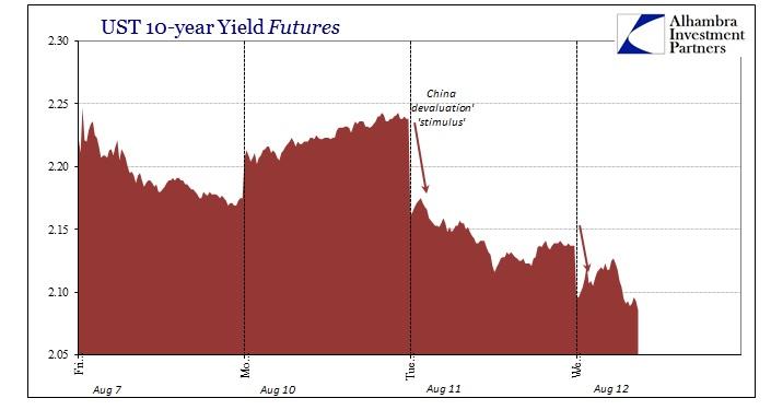 ABOOK Aug 2015 Yuan USt