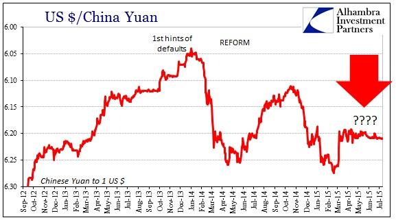 ABOOK August 2015 Dollar CNY