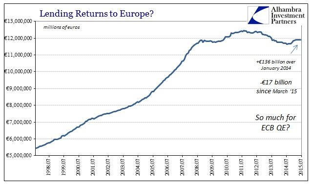 ABOOK Sept 2015 ECBQE Overall Lending