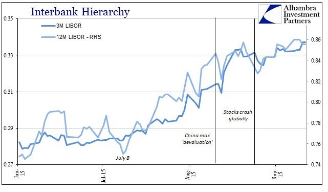 ABOOK Sept 2015 Risk Cont LIBOR