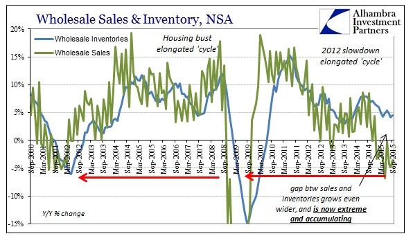 ABOOK Nov Wholesale Sales Inv