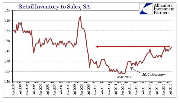 ABOOK Nov Wholesale Sales Ratio Retail