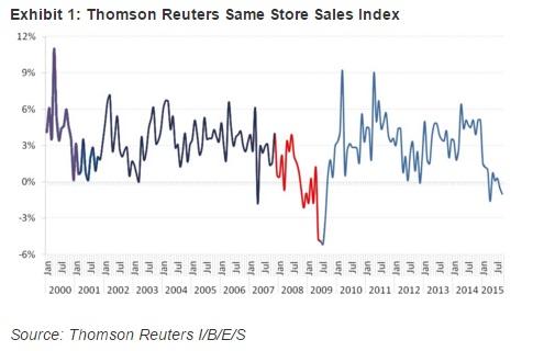 Thompson Reuters SSSI Ex 1
