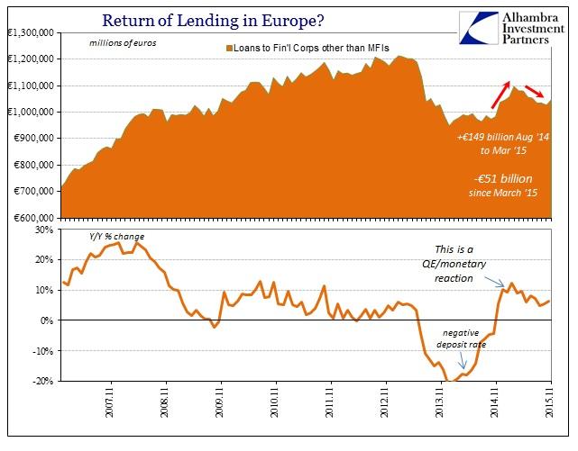 ABOOK Jan 2016 Where is QE Lending non MFIs