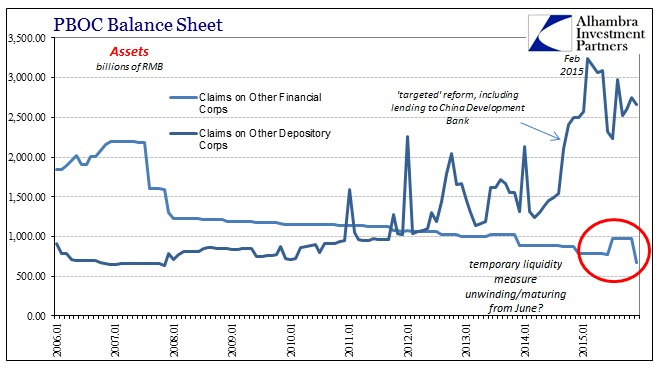 SABOOK Jan 2016 PBOC BS Claims Assets