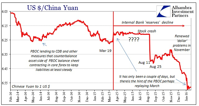 SABOOK PBOC Again CNY