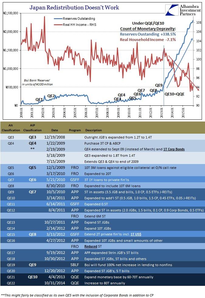 ABOOK Feb 2016 Japan Devastation QEs