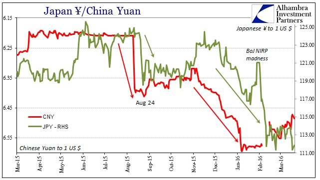 ABOOK Mar 2016 Asian Dollar JPY CNYb