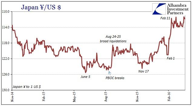 ABOOK Mar 2016 Asian Dollar JPY