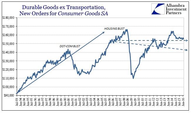 ABOOK Mar 2016 Durable Goods Symmetry Consumer Goods Pluck