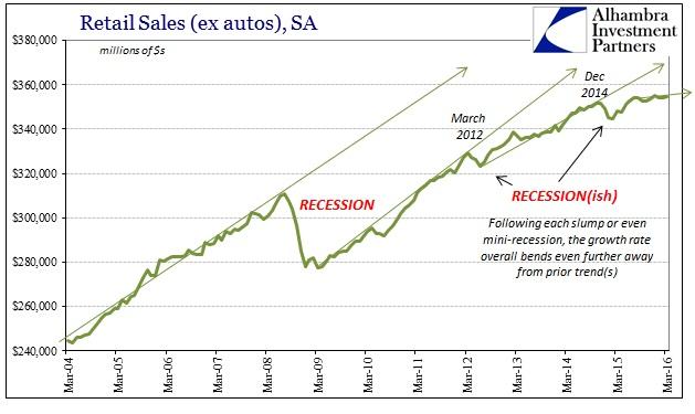 ABOOK Apr 2016 Retail Sales SA