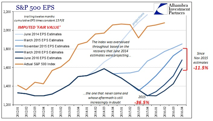 ABOOK June 2016 EPS Valuations