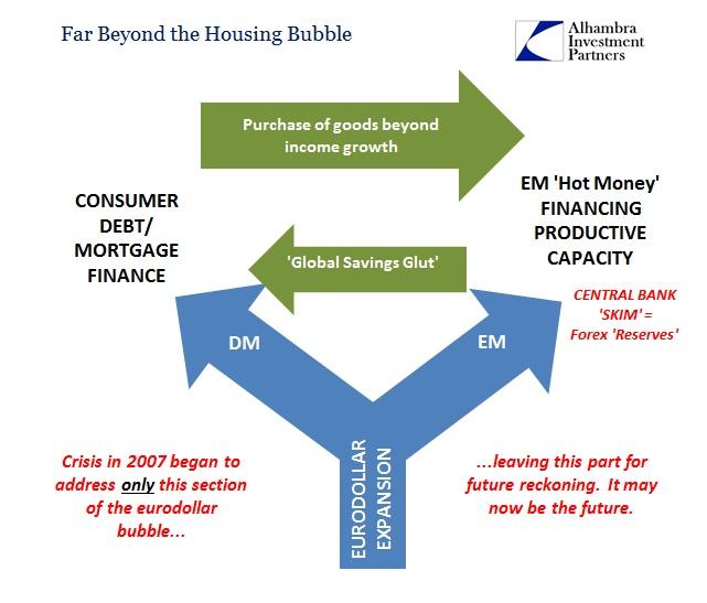 ABOOK July 2016 Eurodollar Bubbles
