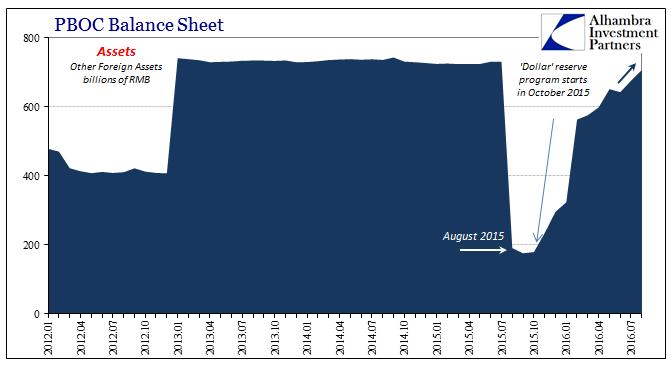 abook-sept-2016-pboc-bs-bank-dollar-reserves