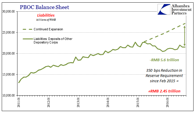 abook-sept-2016-pboc-bs-bank-reserves