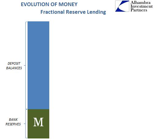 abook-nov-2016-evolution-fractional-lending