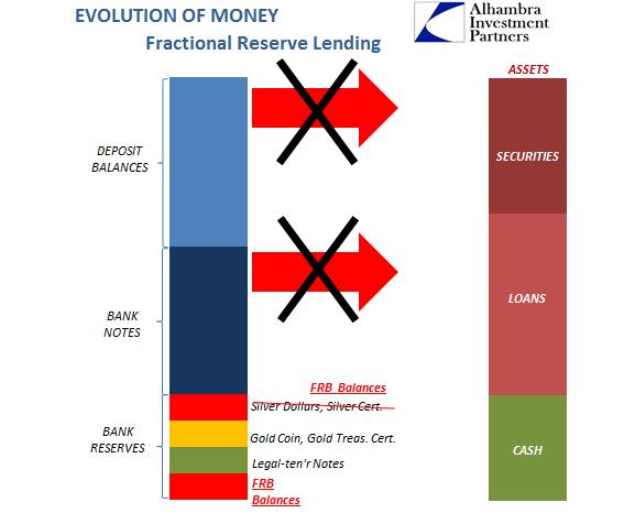 abook-nov-2016-evolution-fractional-lending5-frbalances