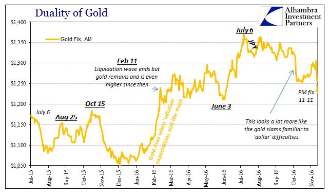abook-nov-2016-gold-dollars-gold-year